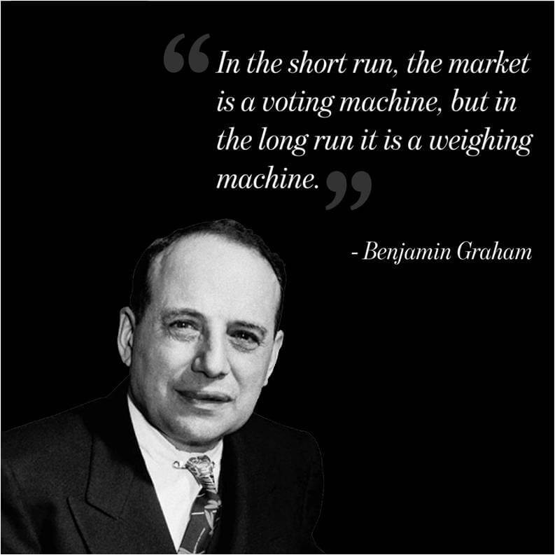 Benjamin Graham - Share Market Quotes