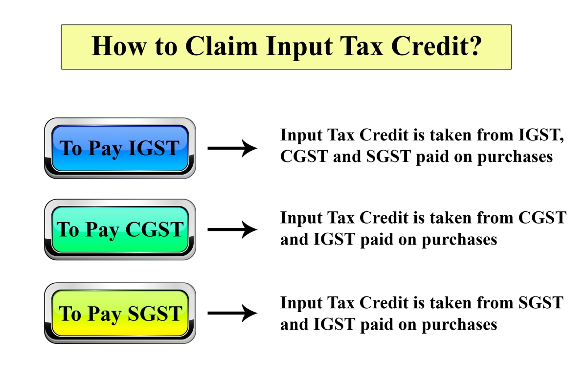 Claim Input Tax Credit Under GST
