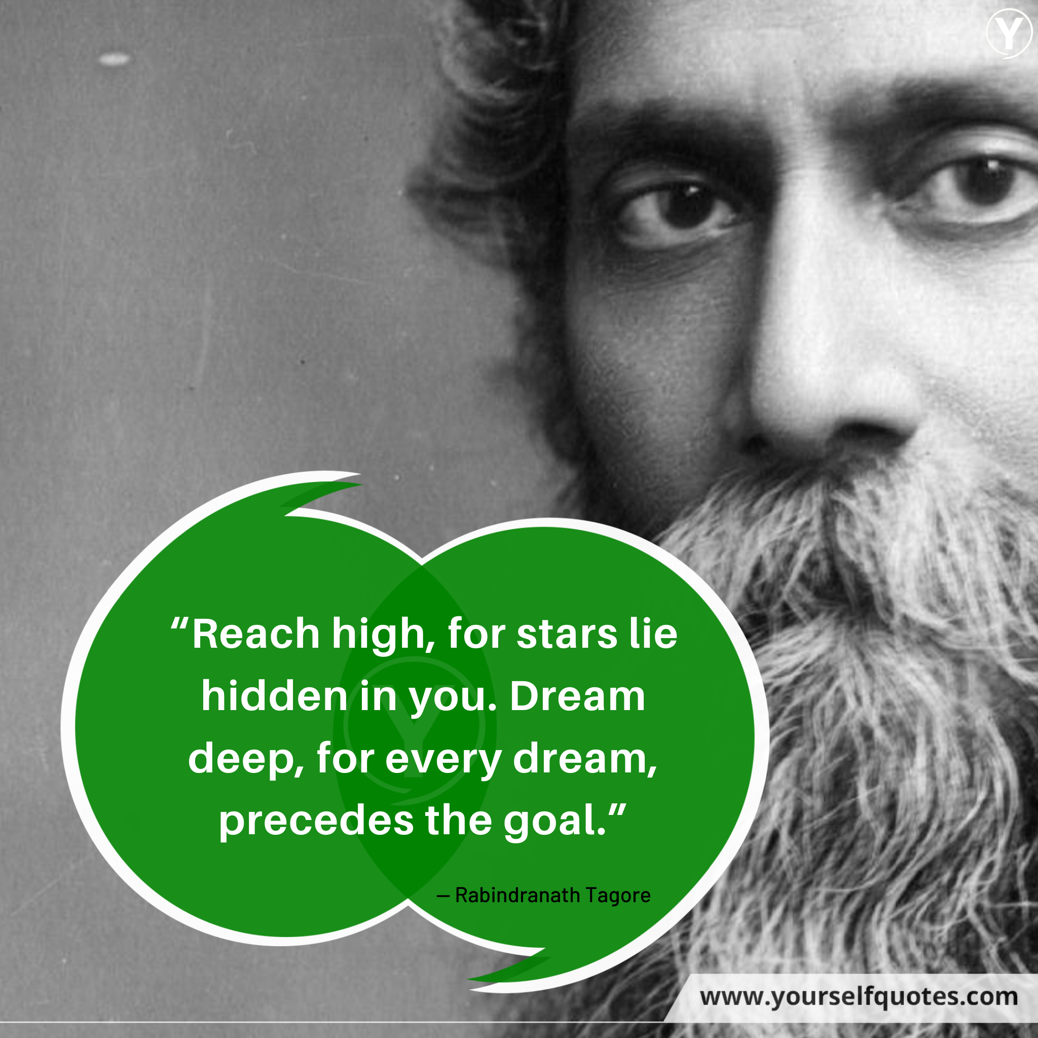 Quotes Rabindranath Tagore
